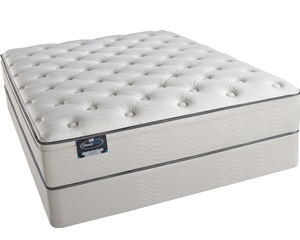 BeautySleep Bellefonte Euro Mattress